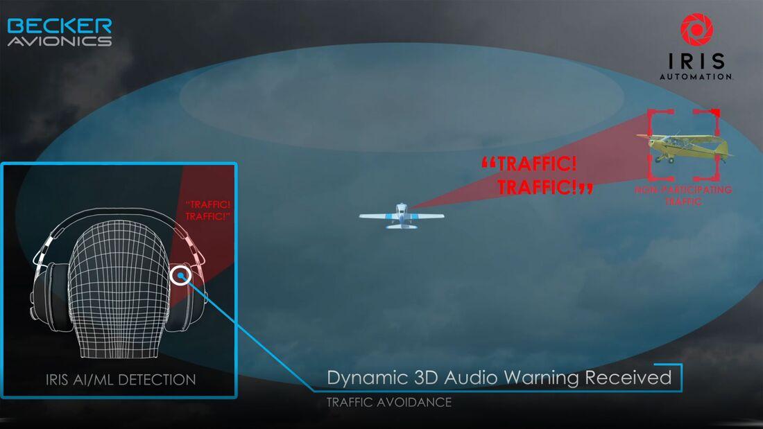 Becker Avionics und Iris Automation wollen gemeinsam ein sicherheitssteigerndes System entwickeln, das Piloten der Allgemeinen Luftfahrt vor nahegelegenen, potenziell bedrohlichen Flugzeugen warnt.